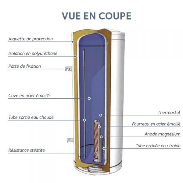 achat installation chauffe eau lectrique 100l chaffoteaux st atite. Black Bedroom Furniture Sets. Home Design Ideas