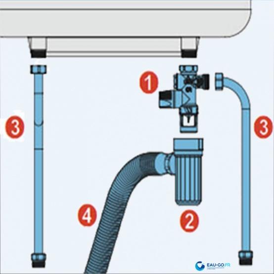 Kit Groupe sécurité chauffe eau électrique