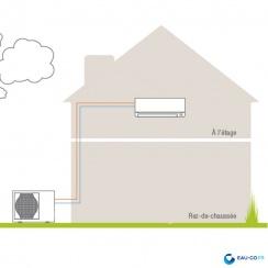 Vous souhaitez la climatisation au 1er étage ?