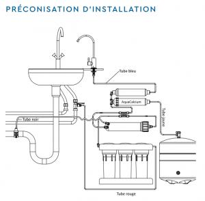 préconisation d'installation osmoseur pure aquacalcium bwt