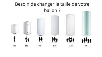 Besoin de changer la taille de votre ballon