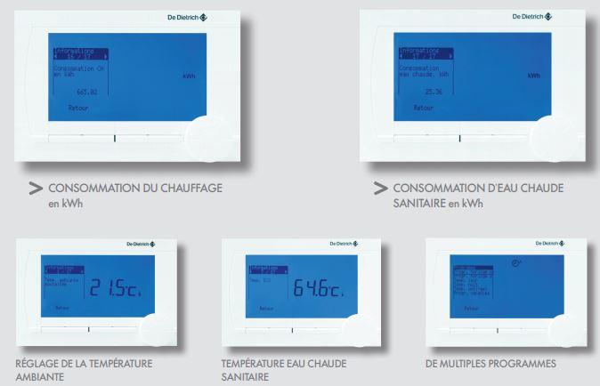 Presentation thermostat filaire