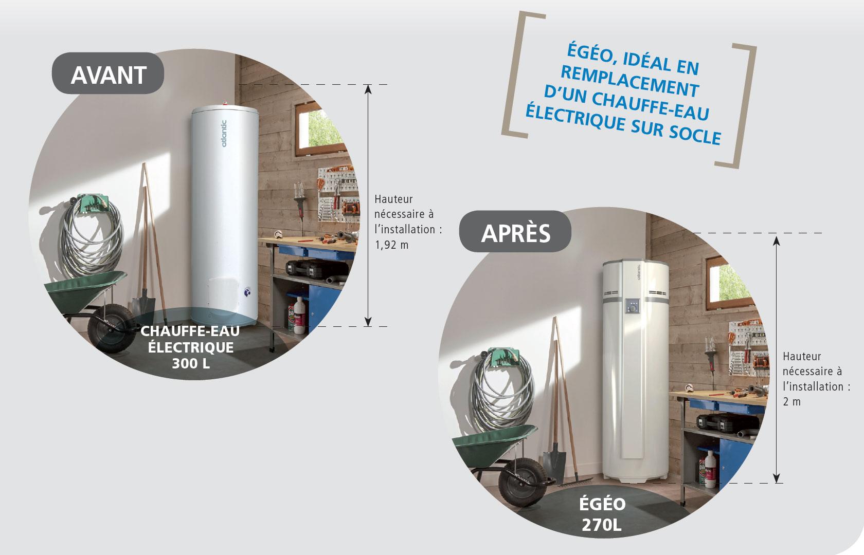 chauffe eau thermodynamique 200l atlantic eg o air ambiant. Black Bedroom Furniture Sets. Home Design Ideas